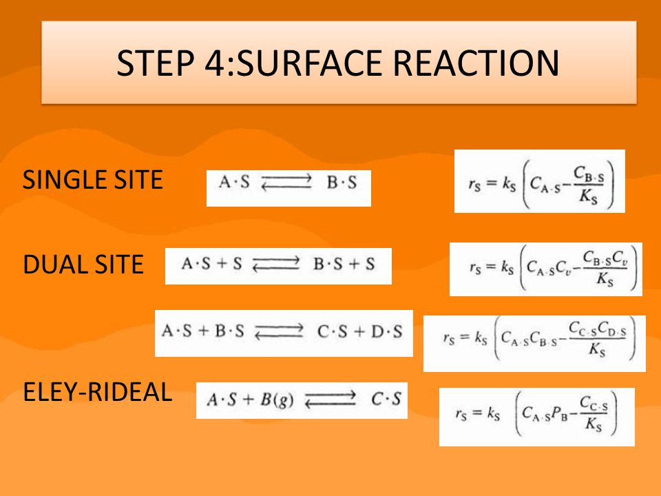 STEP 4:SURFACE REACTION