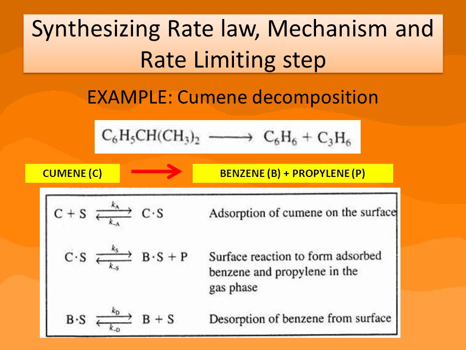 Synthesizing Rate law, Mechanism and Rate Limiting step