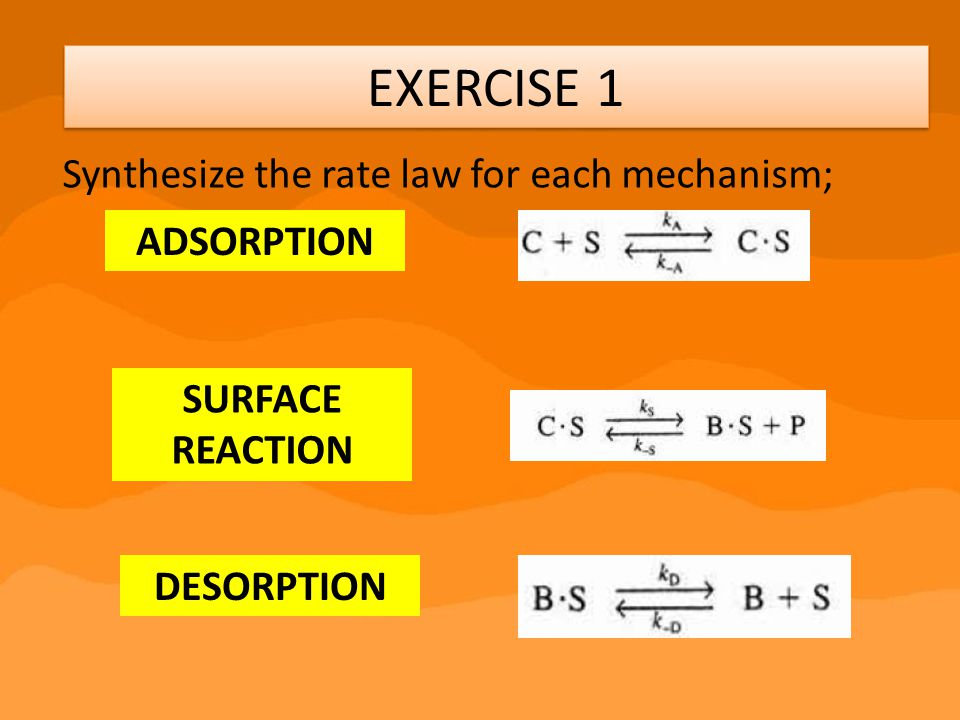 EXERCISE 1 Synthesize the rate law for each mechanism; ADSORPTION