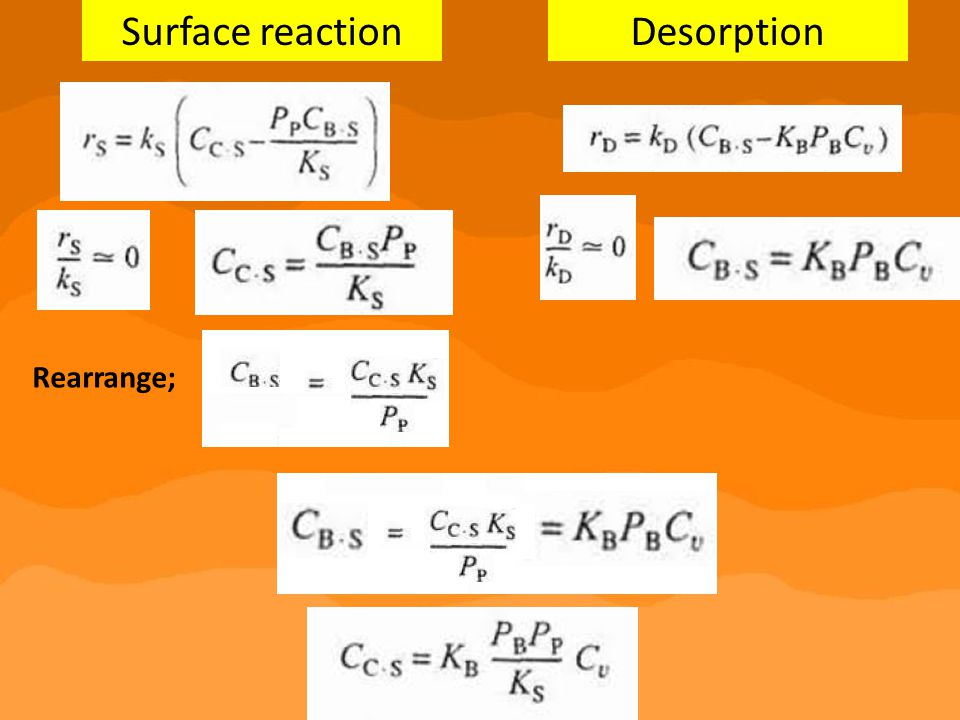 Surface reaction Desorption Rearrange;