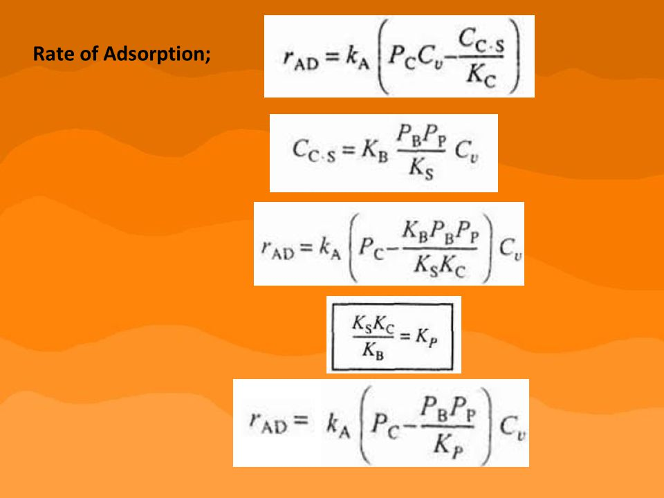 Rate of Adsorption;