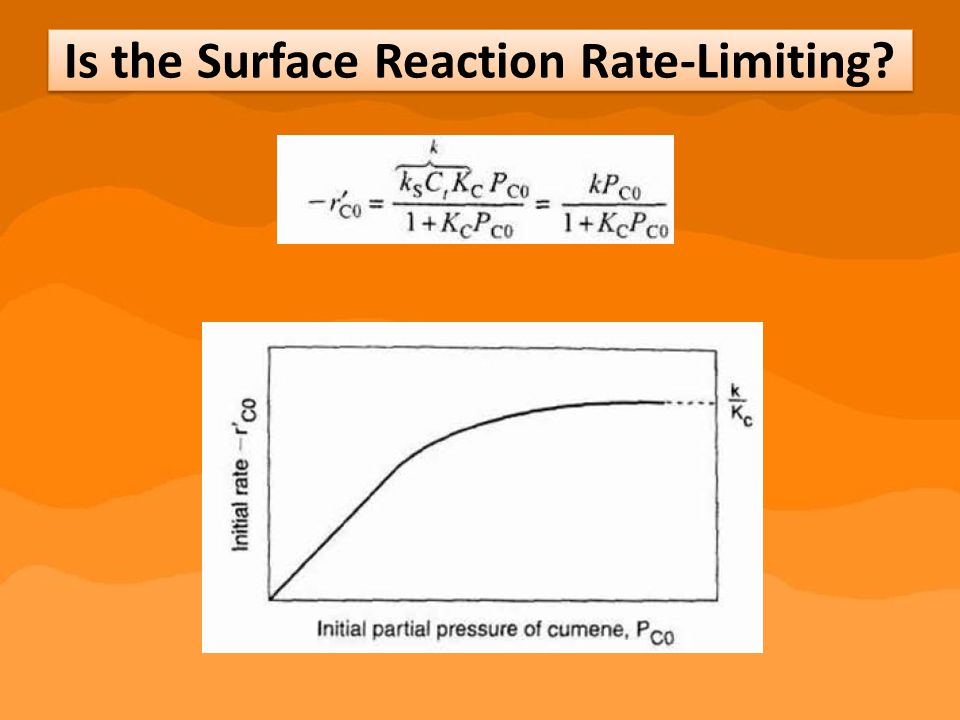 Is the Surface Reaction Rate-Limiting
