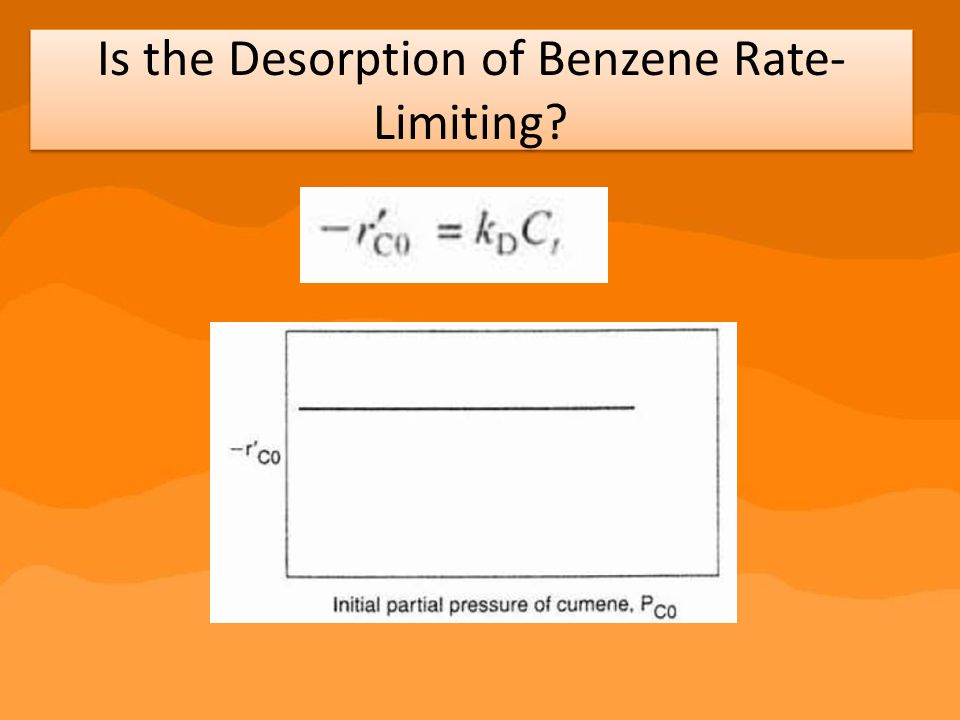 Is the Desorption of Benzene Rate-Limiting