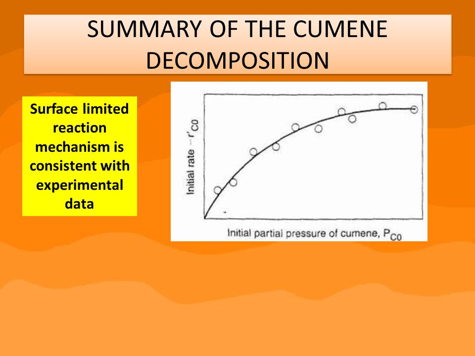 SUMMARY OF THE CUMENE DECOMPOSITION