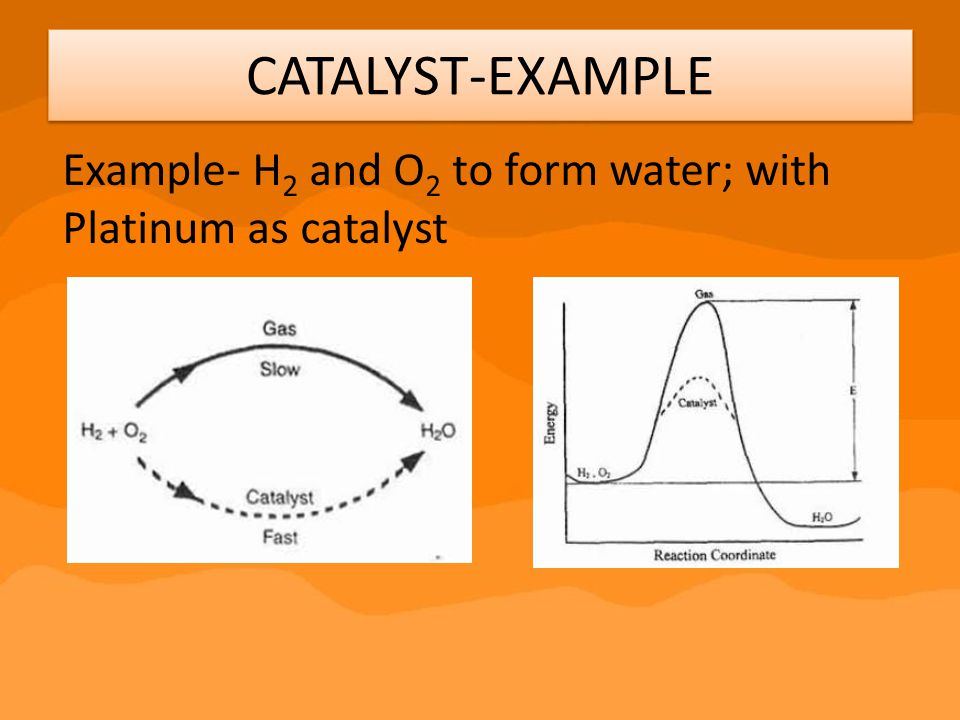 CATALYST-EXAMPLE Example- H2 and O2 to form water; with Platinum as catalyst