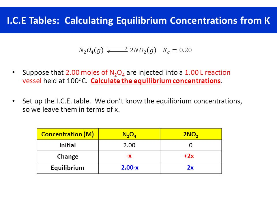I.C.E Tables: Calculating Equilibrium Concentrations from K