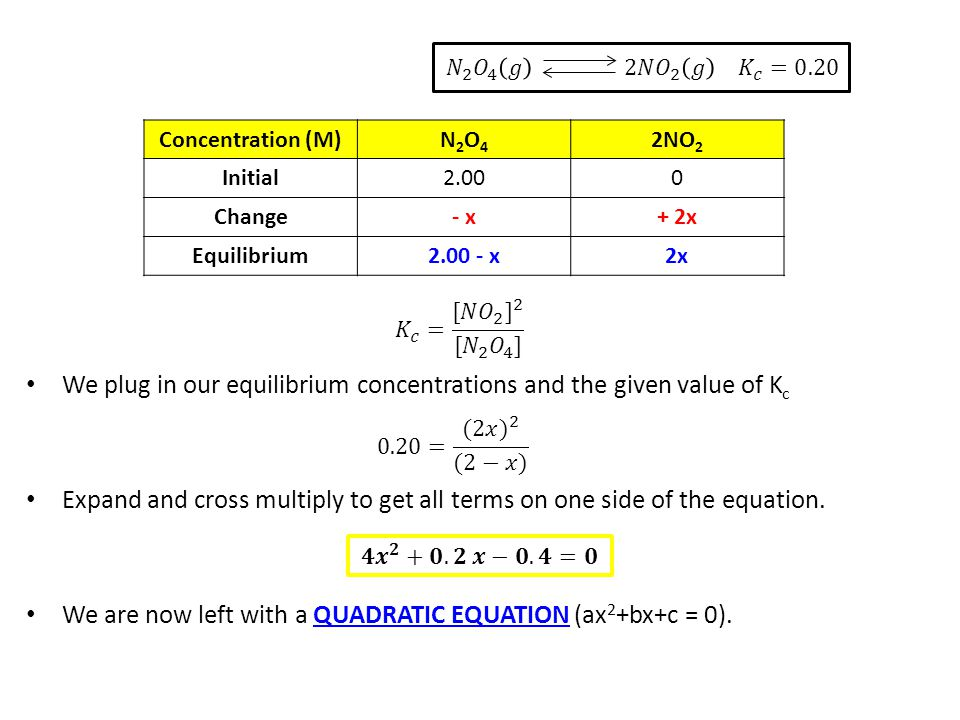 We plug in our equilibrium concentrations and the given value of Kc
