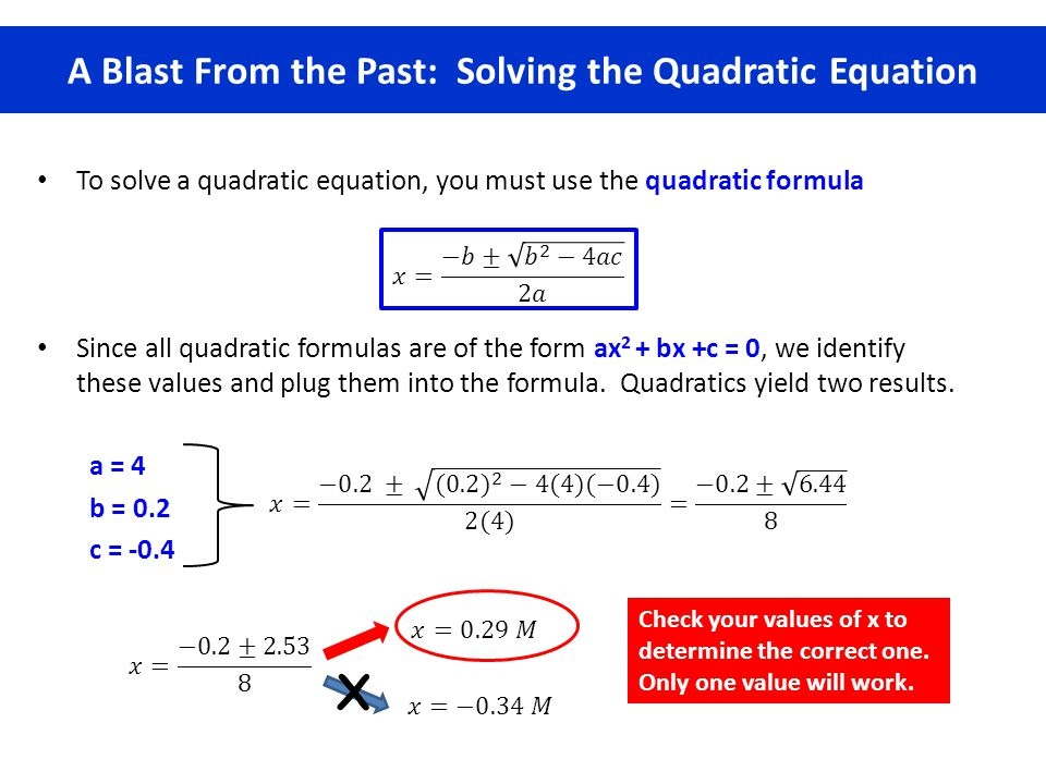 A Blast From the Past: Solving the Quadratic Equation