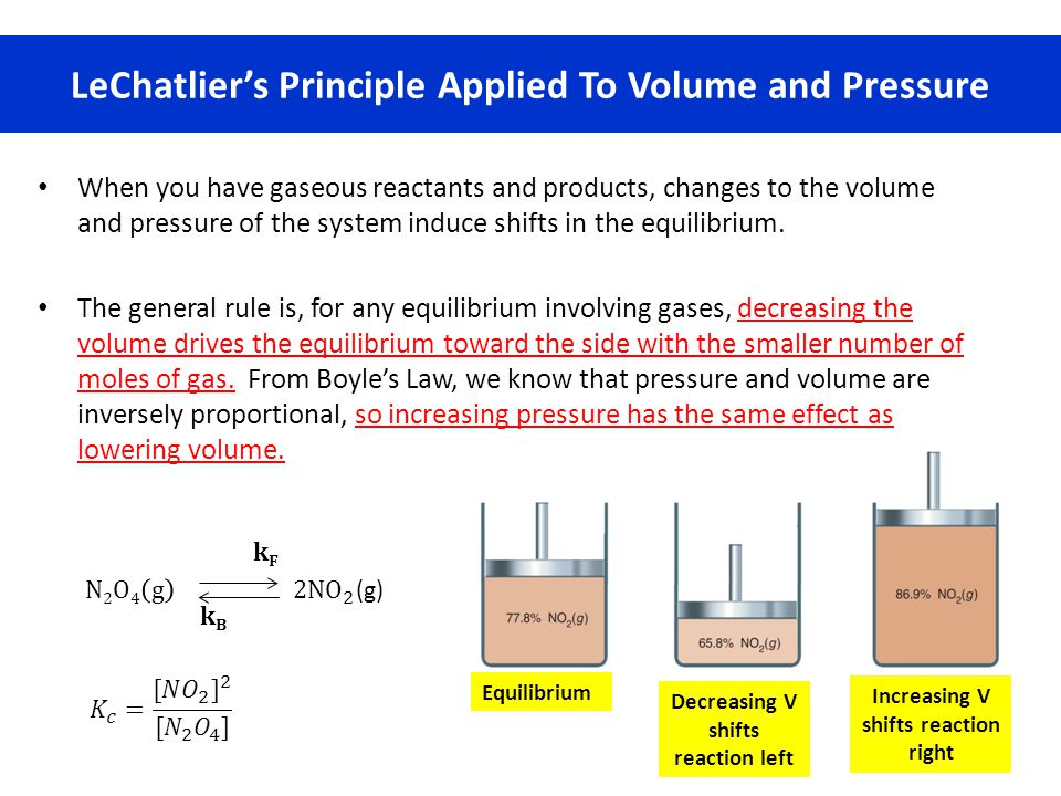 LeChatlier's Principle Applied To Volume and Pressure