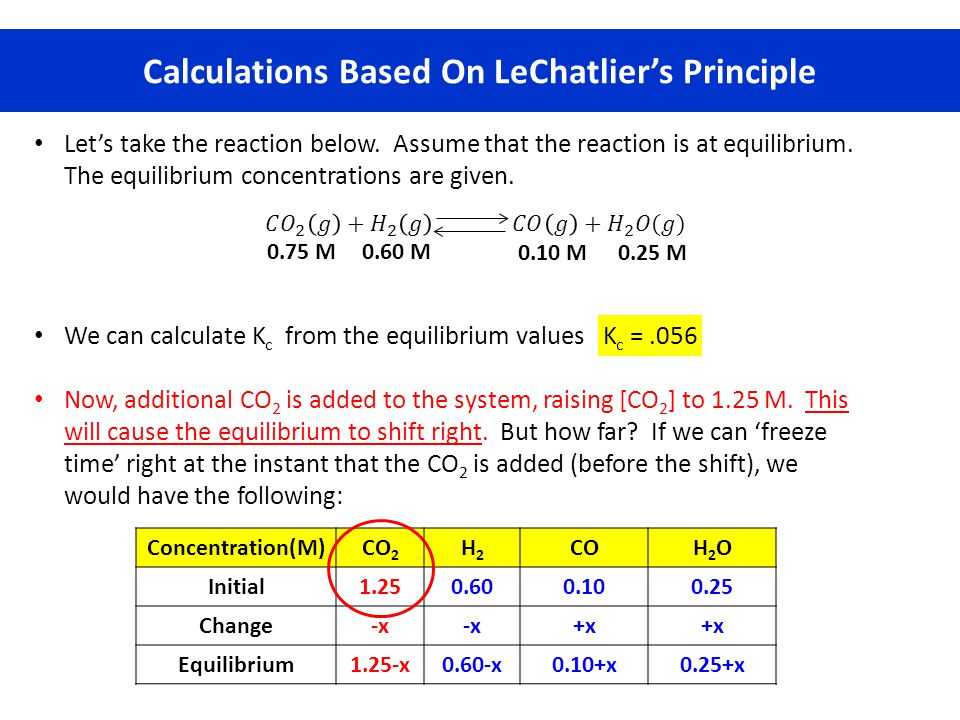 Calculations Based On LeChatlier's Principle
