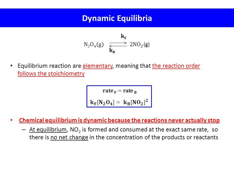 Dynamic Equilibria N2O4 g 2NO 2 (g) kF. kB.