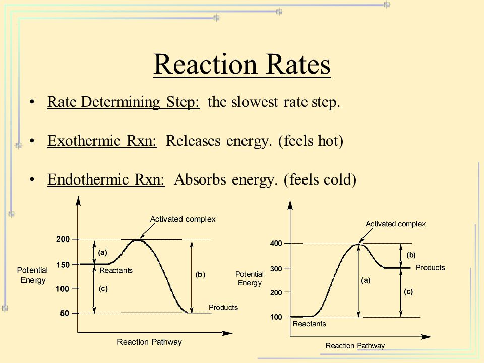 Reaction Rates Rate Determining Step: the slowest rate step.