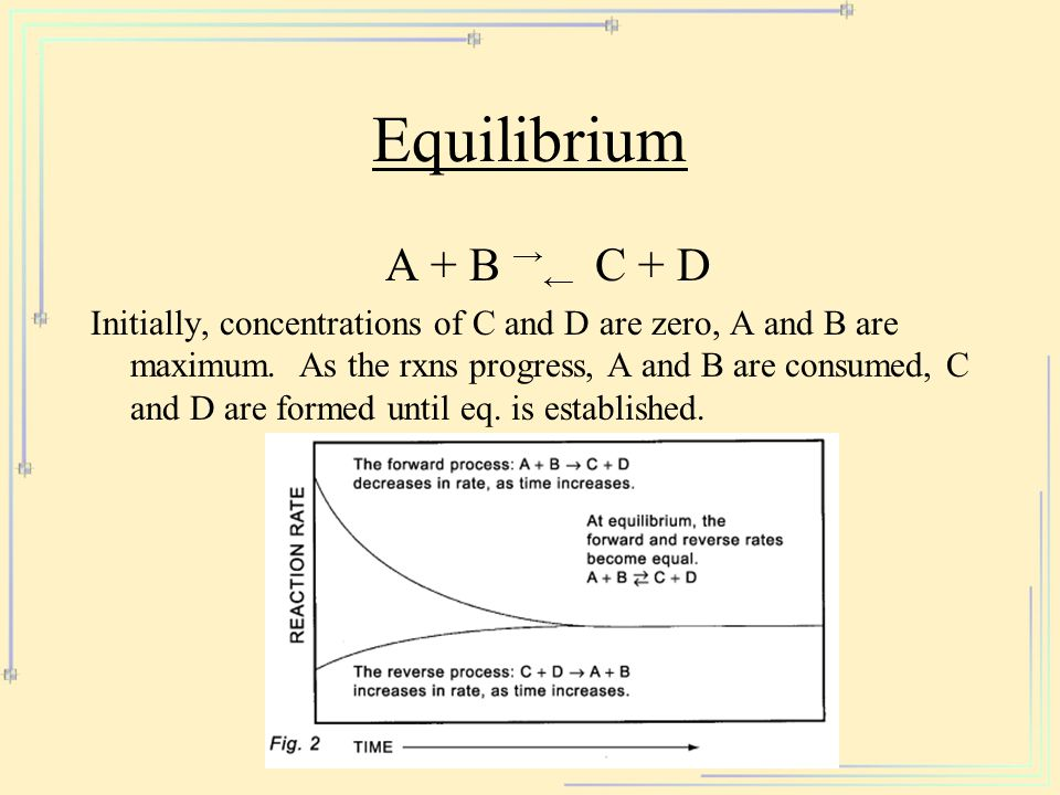 Equilibrium A + B →← C + D.