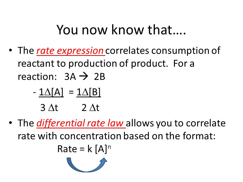 You now know that…. The rate expression correlates consumption of reactant to production of product. For a reaction: 3A  2B.