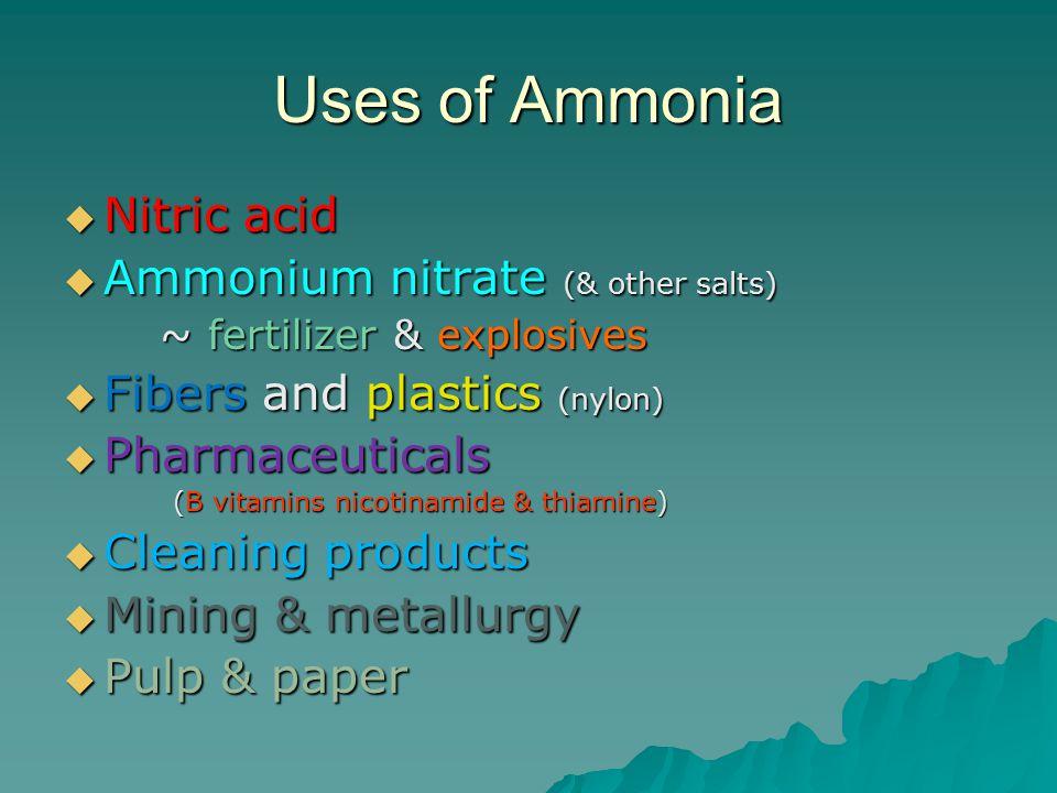 Uses of Ammonia Nitric acid Ammonium nitrate (& other salts)