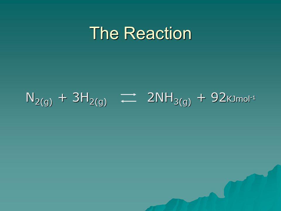 N2(g) + 3H2(g) 2NH3(g) + 92KJmol-1