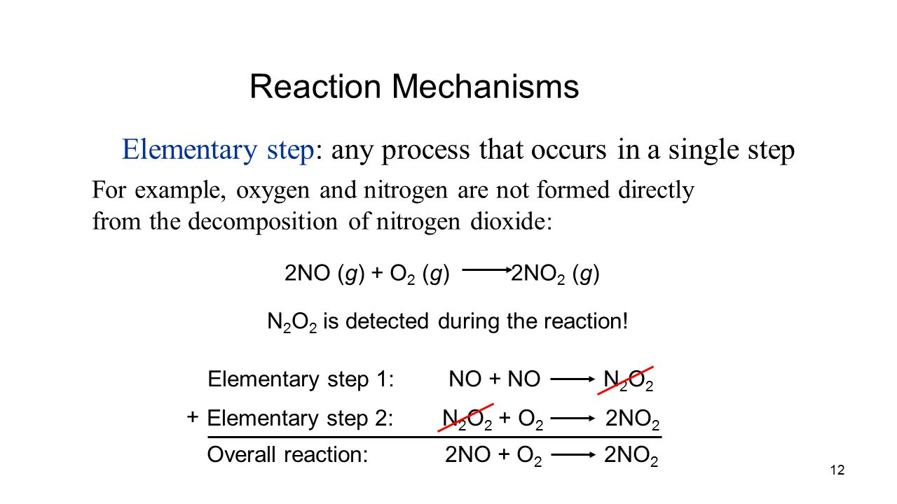 N2O2 is detected during the reaction!