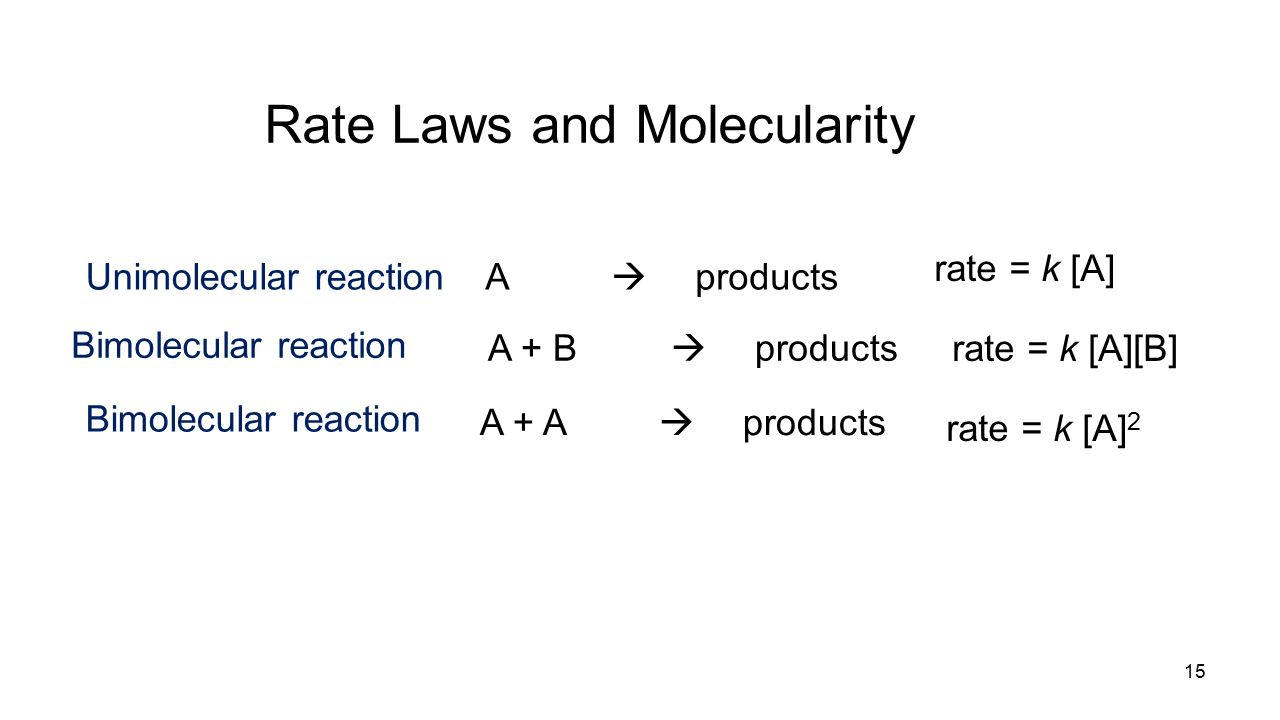 Rate Laws and Molecularity