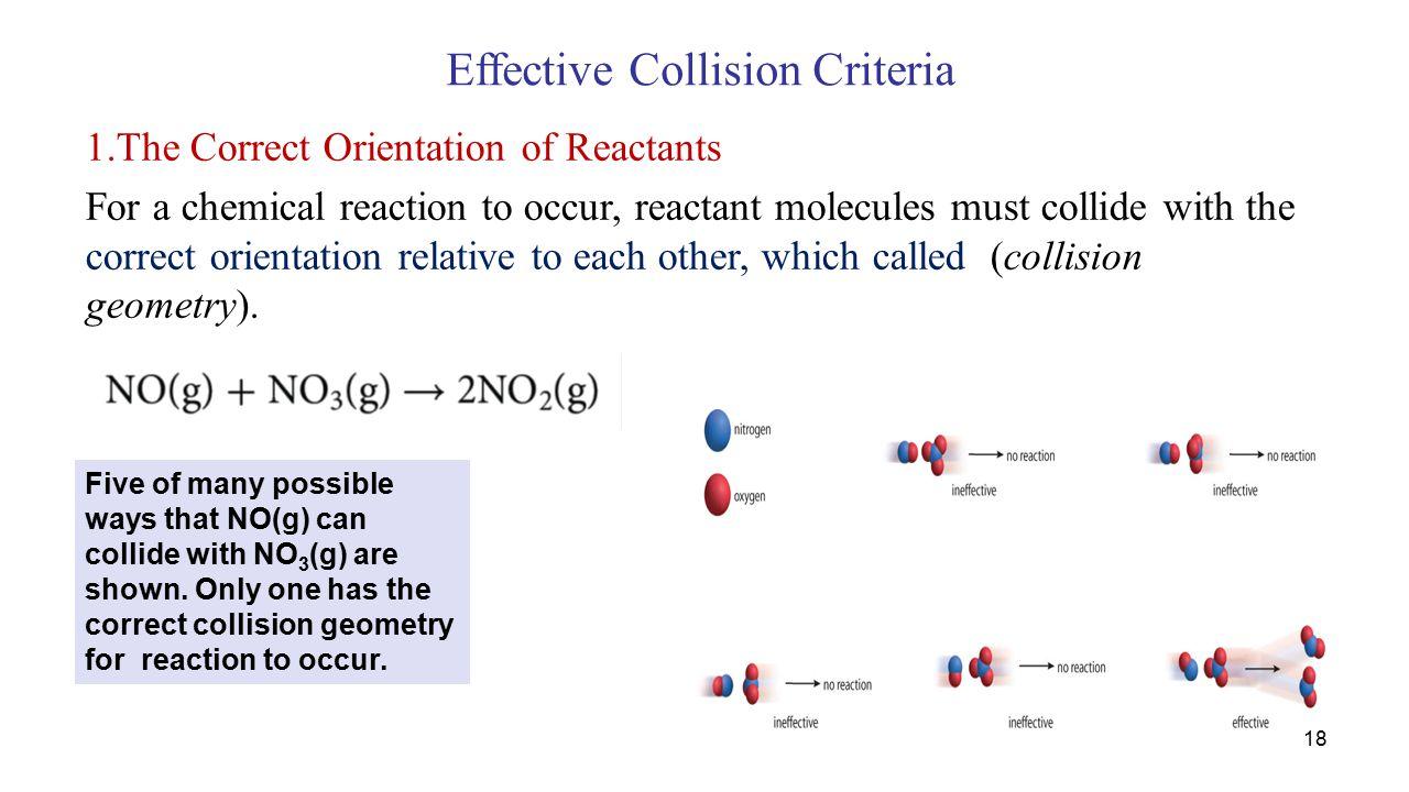 Effective Collision Criteria