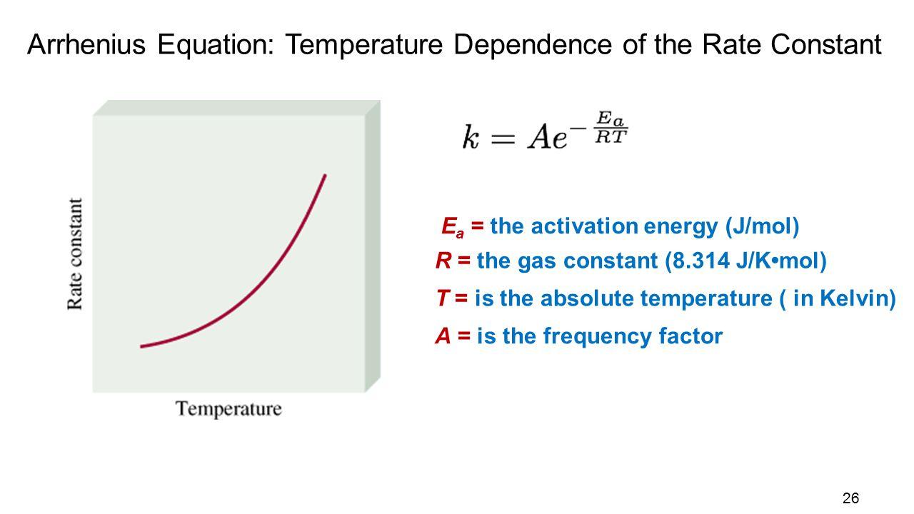 Arrhenius Equation: Temperature Dependence of the Rate Constant