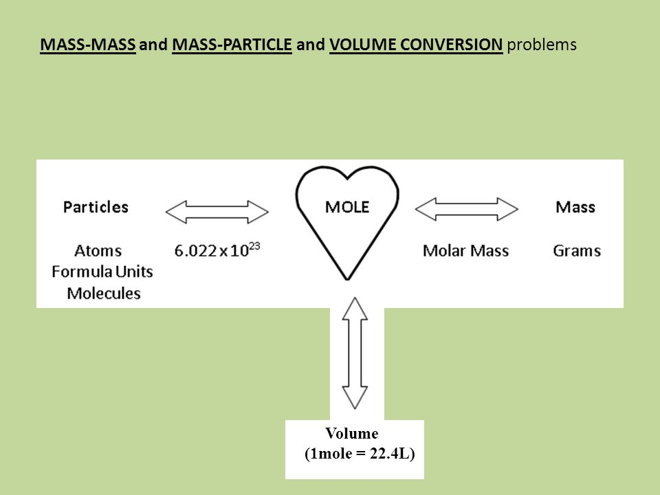 MASS-MASS and MASS-PARTICLE and VOLUME CONVERSION problems