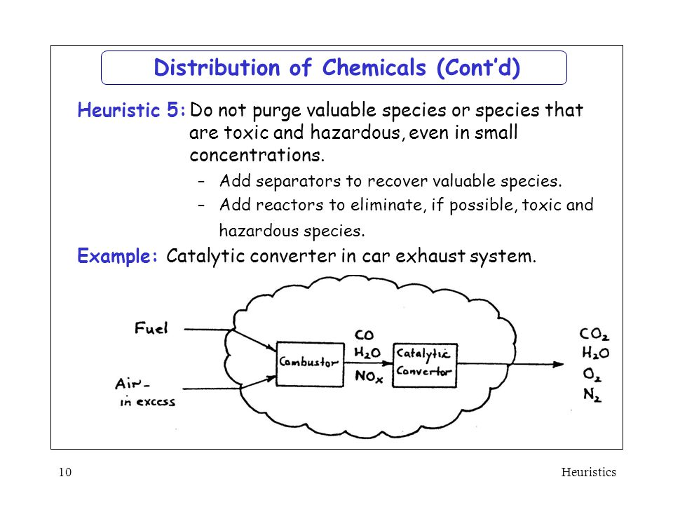 Distribution of Chemicals (Cont'd)
