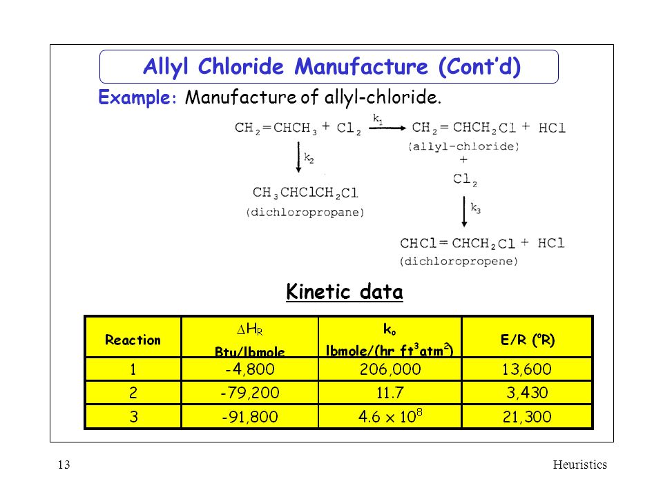 Allyl Chloride Manufacture (Cont'd)