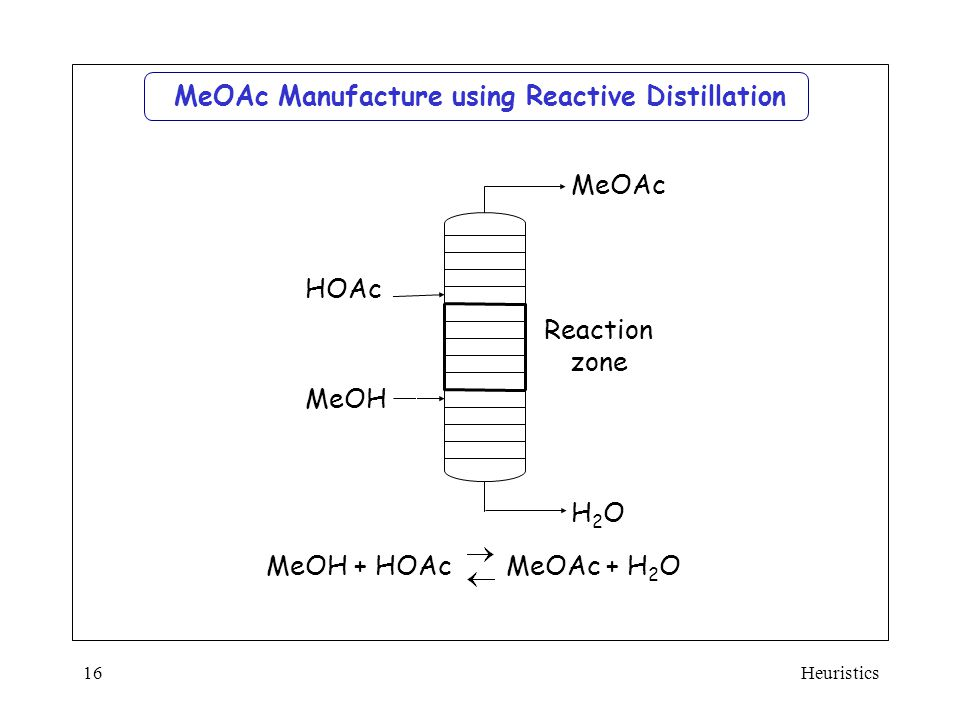 MeOAc Manufacture using Reactive Distillation