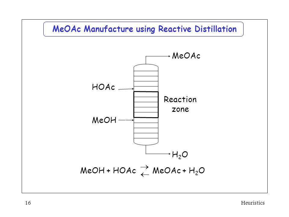 MeOAc Manufacture using Reactive Distillation