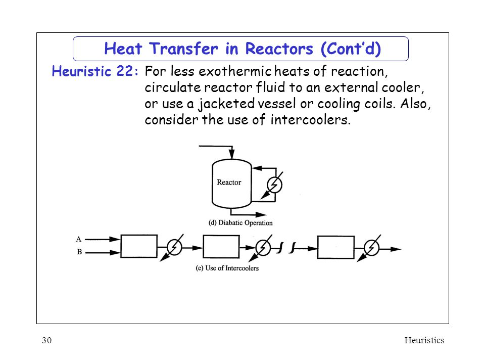 Heat Transfer in Reactors (Cont'd)