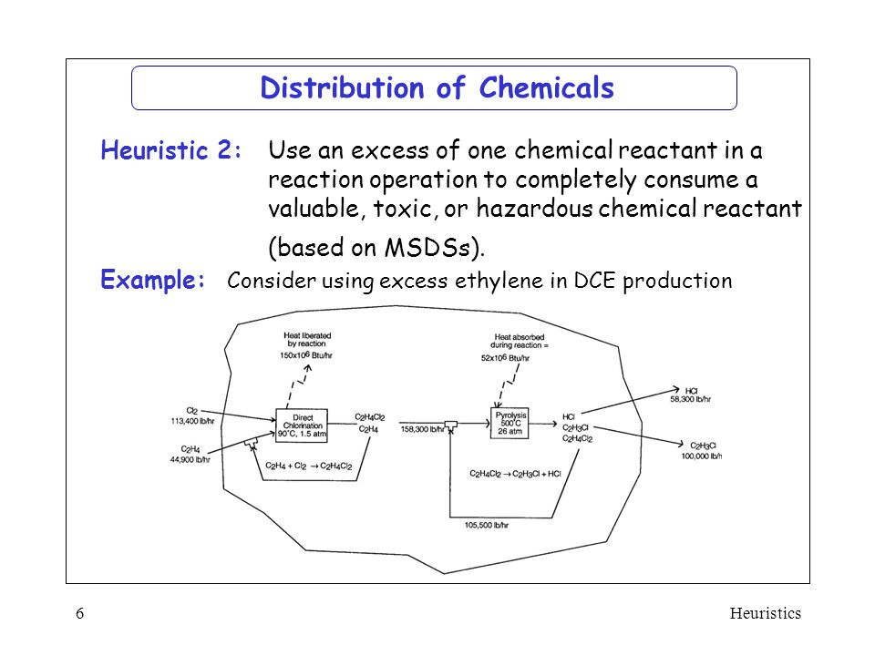 Distribution of Chemicals