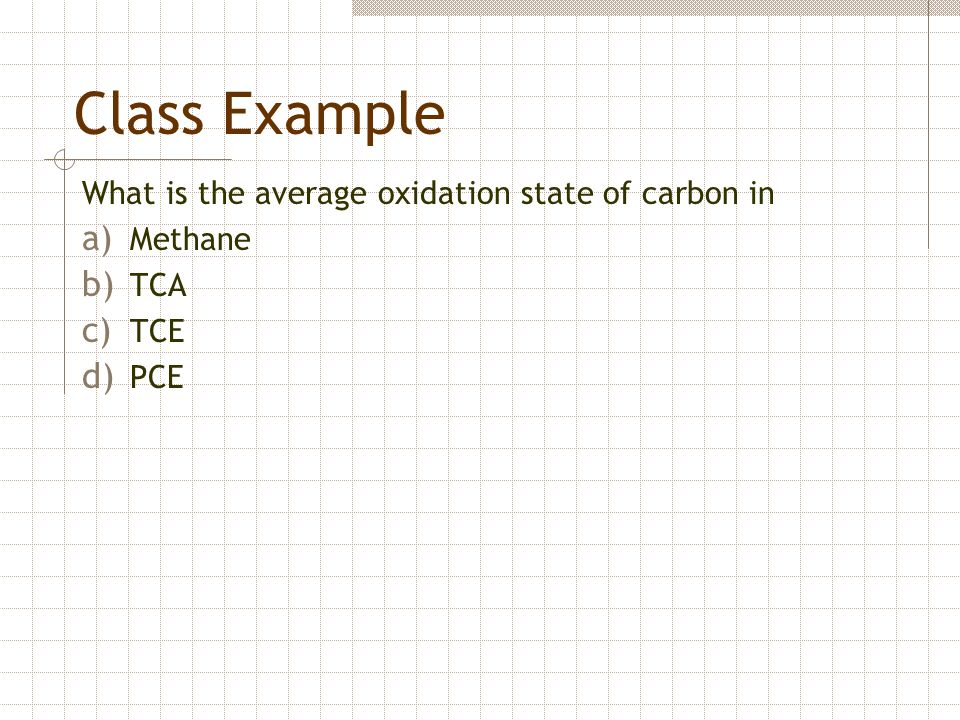 Class Example What is the average oxidation state of carbon in Methane