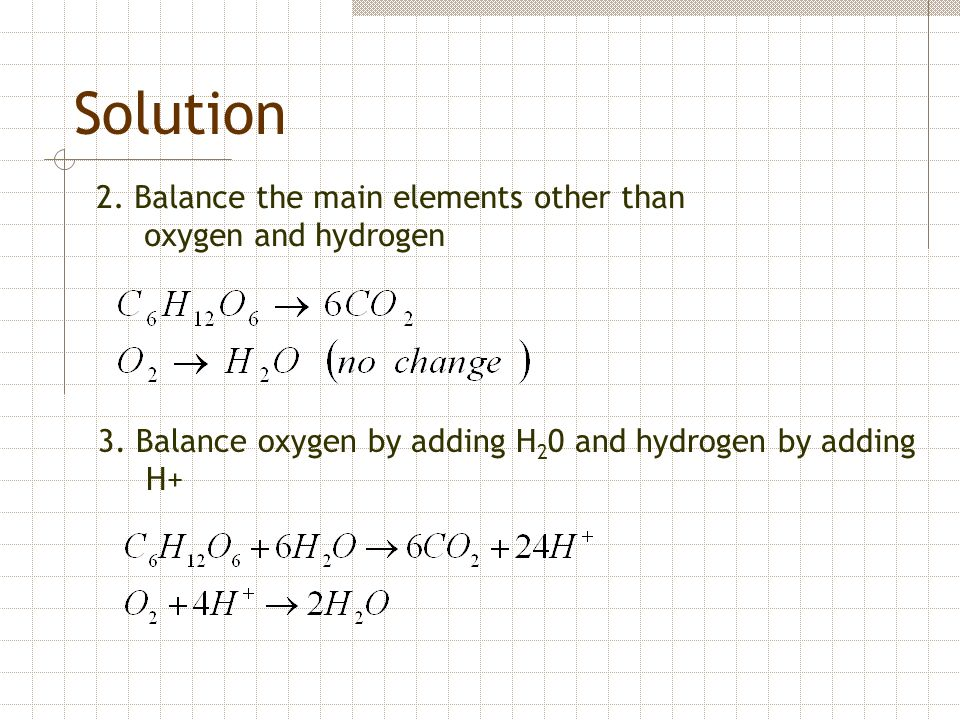 Solution 2. Balance the main elements other than oxygen and hydrogen