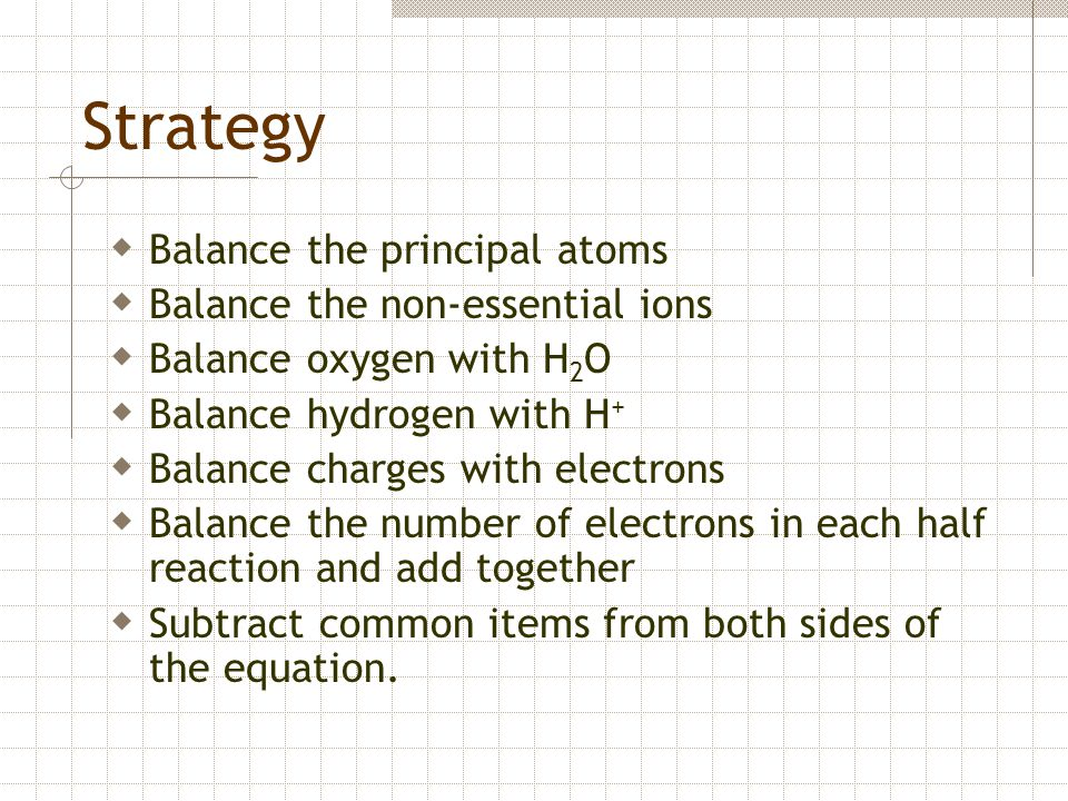 Strategy Balance the principal atoms Balance the non-essential ions