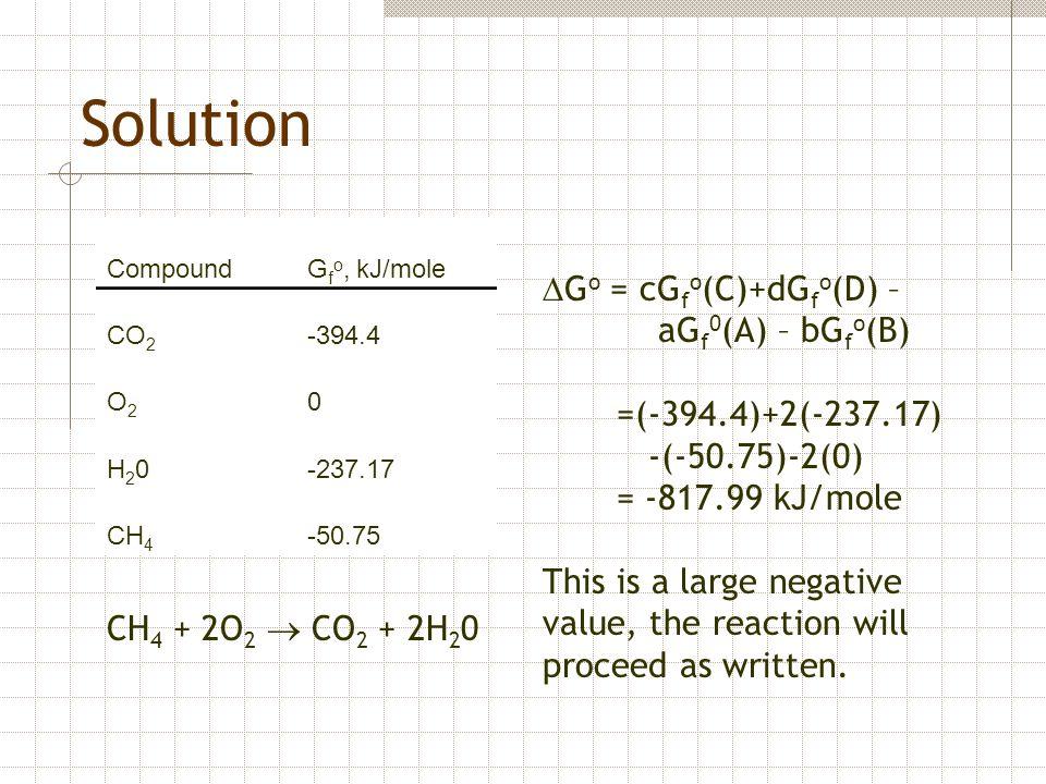Solution DGo = cGfo(C)+dGfo(D) – aGf0(A) – bGfo(B)