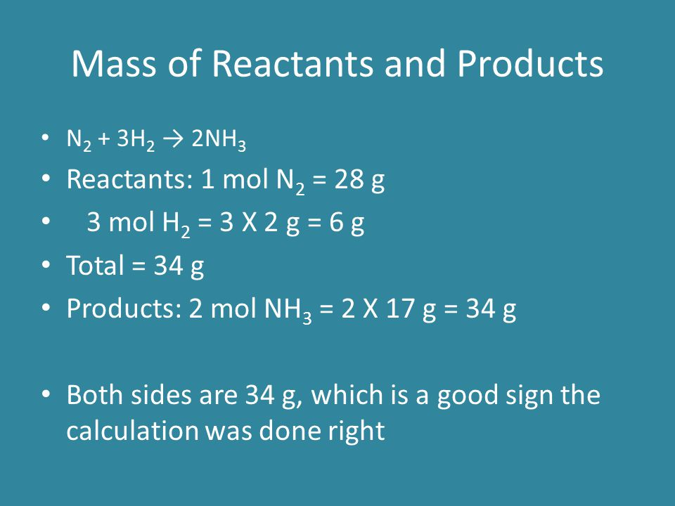 Mass of Reactants and Products