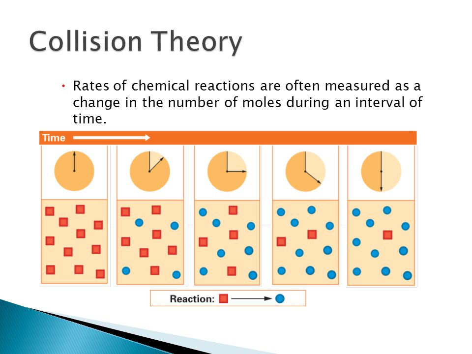 18.1 Collision Theory. Rates of chemical reactions are often measured as a change in the number of moles during an interval of time.