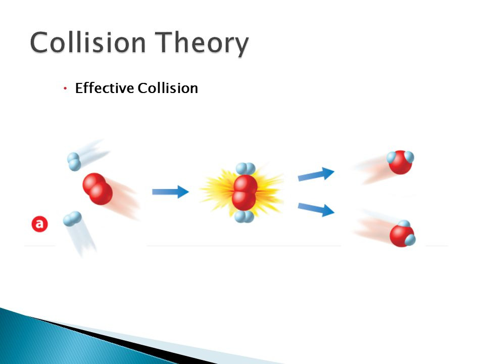 Collision Theory 18.1 Effective Collision