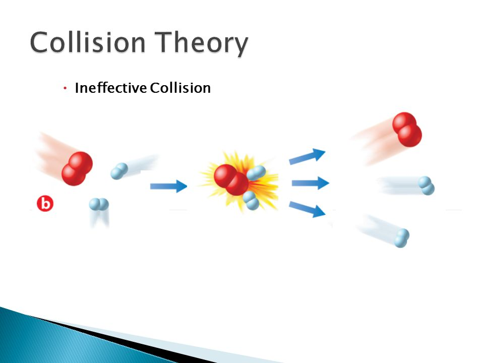 Collision Theory 18.1 Ineffective Collision