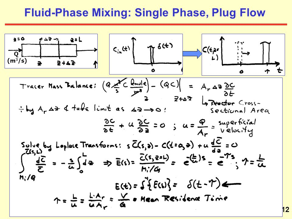Fluid-Phase Mixing: Single Phase, Plug Flow