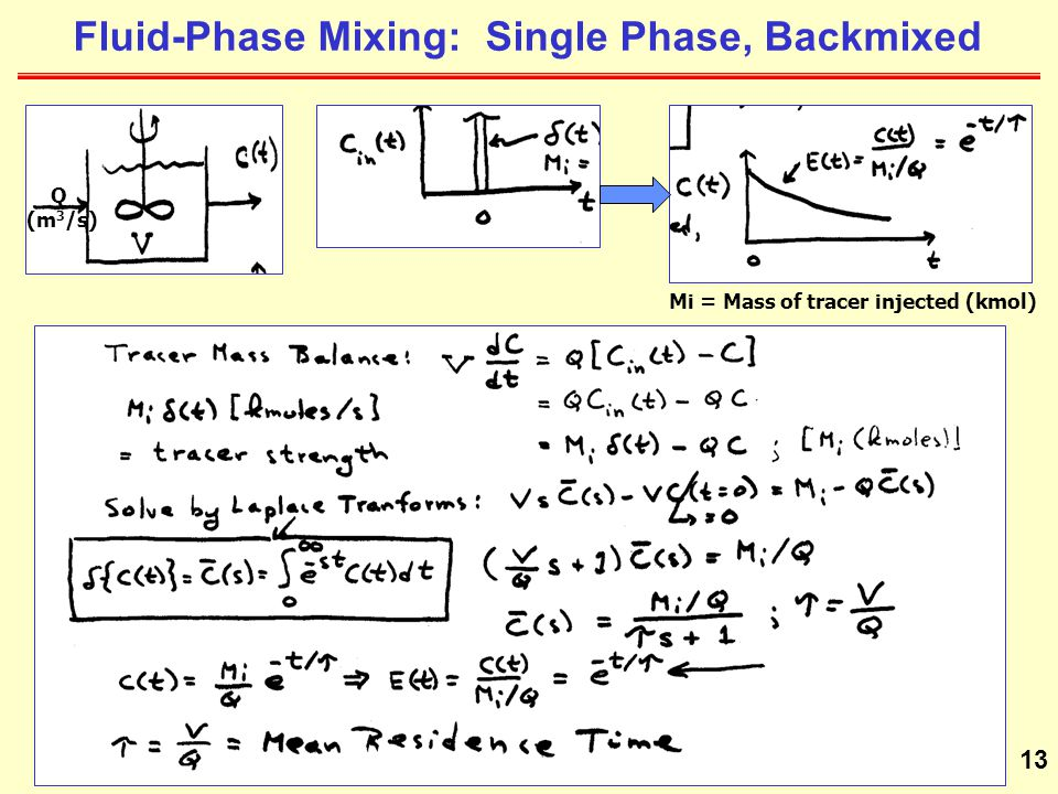 Fluid-Phase Mixing: Single Phase, Backmixed