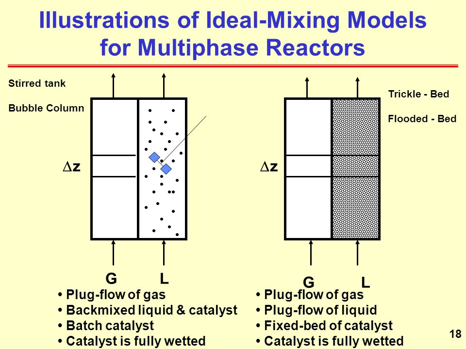 Illustrations of Ideal-Mixing Models for Multiphase Reactors