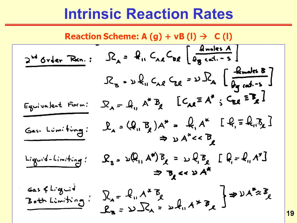 Intrinsic Reaction Rates