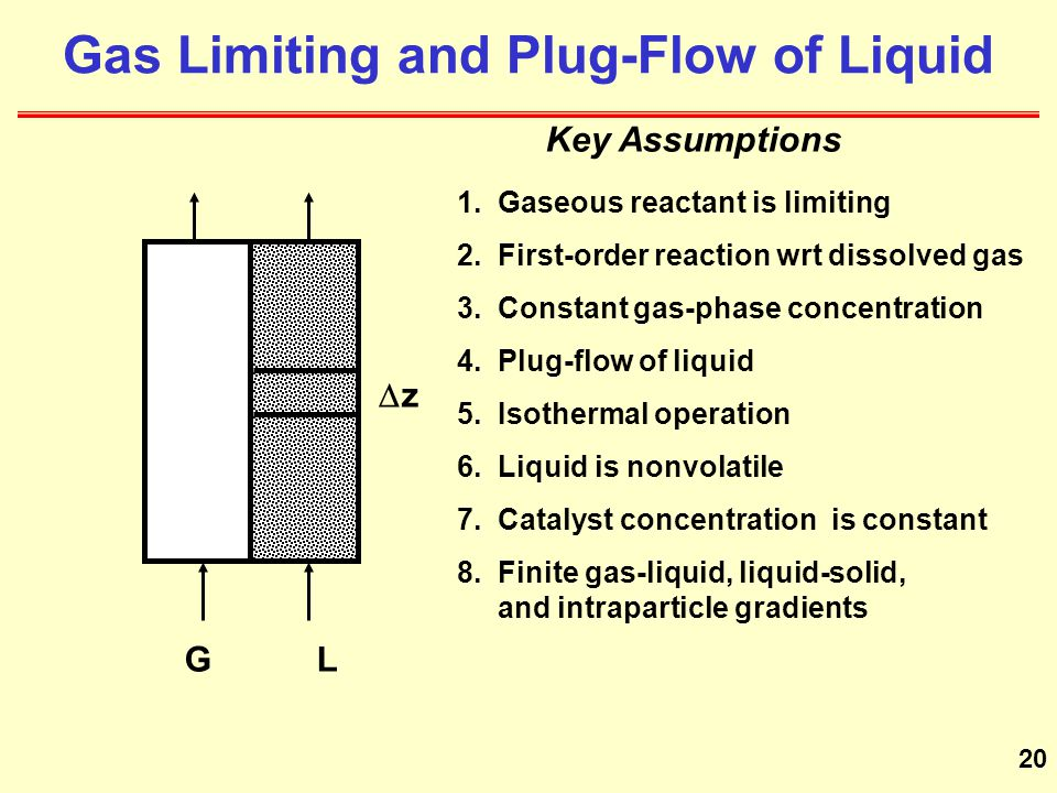 Gas Limiting and Plug-Flow of Liquid