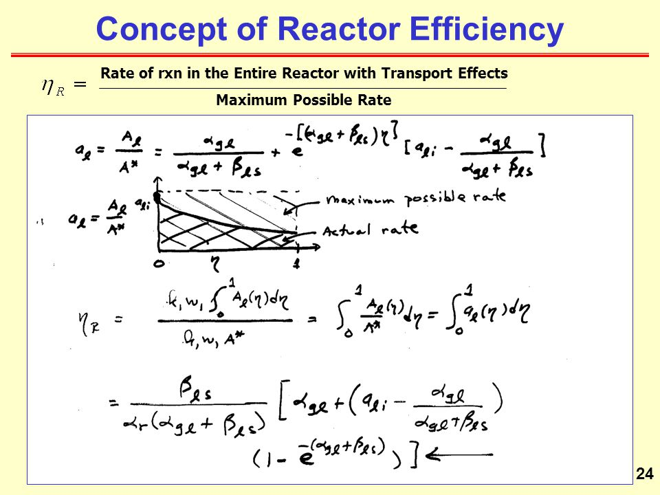 Concept of Reactor Efficiency