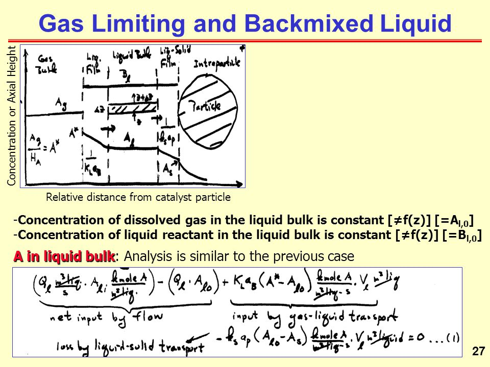 Gas Limiting and Backmixed Liquid
