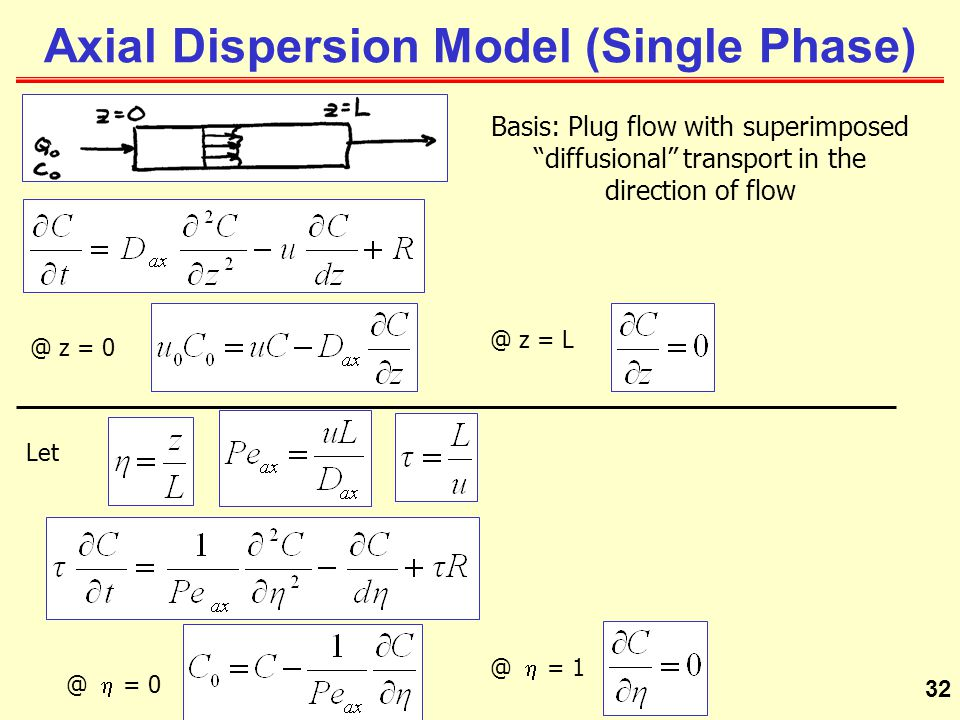 Axial Dispersion Model (Single Phase)