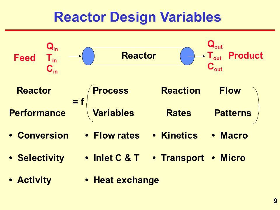 Reactor Design Variables
