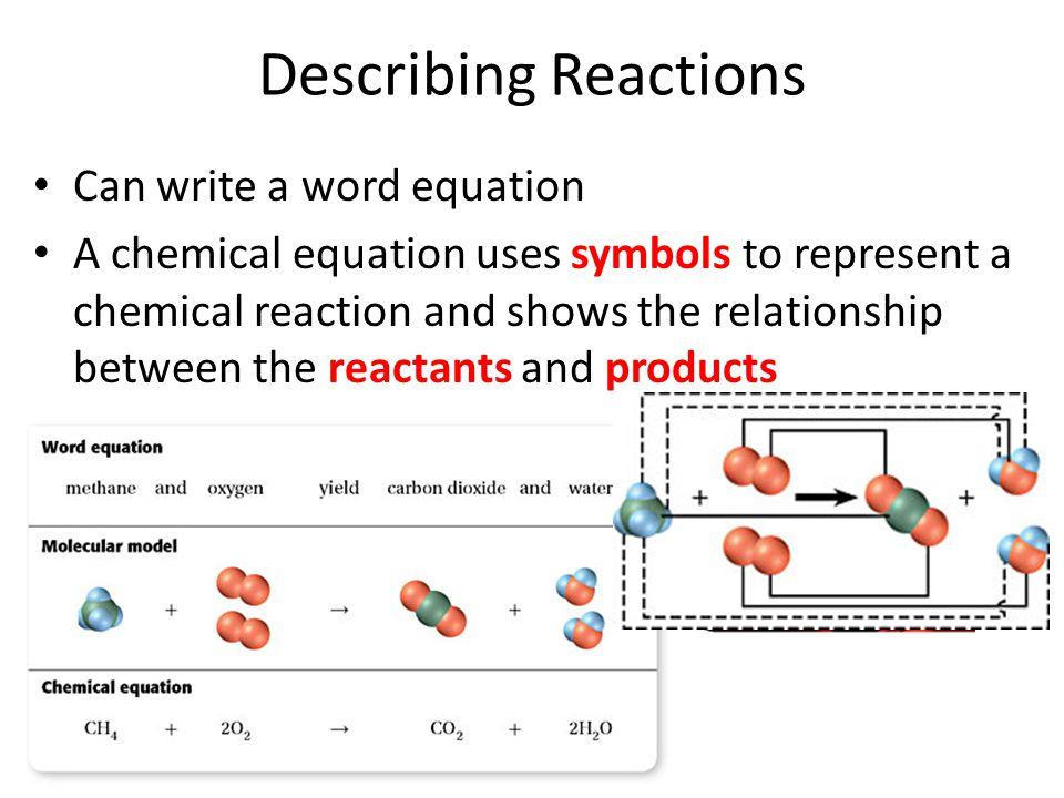 Describing Reactions Can write a word equation