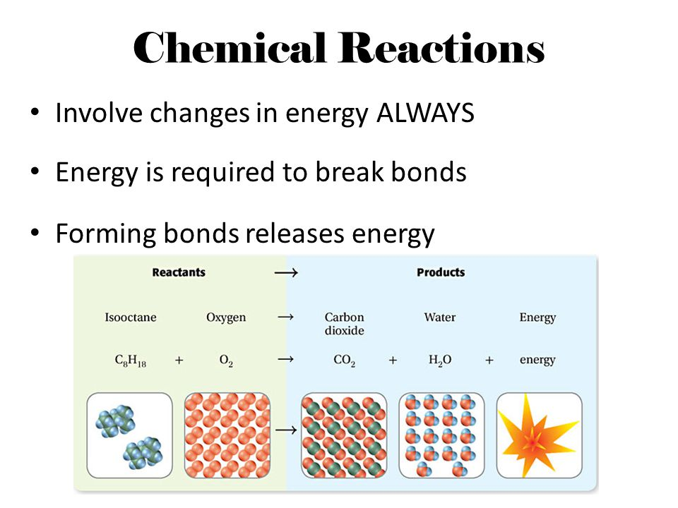 Chemical Reactions Involve changes in energy ALWAYS
